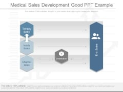 Medical Sales Development Good Ppt Example