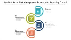 Medical Sector Risk Management Process With Reporting Control Ppt PowerPoint Presentation Outline Portfolio PDF