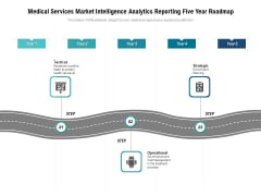Medical Services Market Intelligence Analytics Reporting Five Year Roadmap Designs