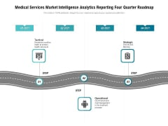 Medical Services Market Intelligence Analytics Reporting Four Quarter Roadmap Inspiration