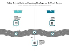 Medical Services Market Intelligence Analytics Reporting Half Yearly Roadmap Ideas