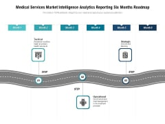 Medical Services Market Intelligence Analytics Reporting Six Months Roadmap Rules
