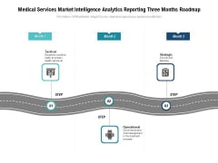 Medical Services Market Intelligence Analytics Reporting Three Months Roadmap Graphics