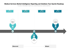 Medical Services Market Intelligence Reporting And Solutions Four Quarter Roadmap Formats