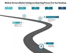 Medical Services Market Intelligence Reporting Process Five Year Roadmap Professional