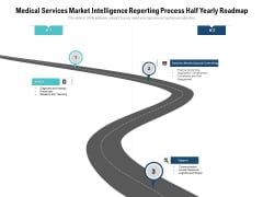 Medical Services Market Intelligence Reporting Process Half Yearly Roadmap Download