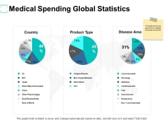 Medical Spending Global Statistics Ppt PowerPoint Presentation Infographics Master Slide