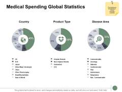 Medical Spending Global Statistics Ppt PowerPoint Presentation Visual Aids Background Images