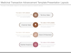Medicinal Transaction Advancement Template Presentation Layouts