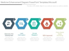 Medicine Enhancement Diagram Powerpoint Templates Microsoft