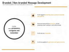 Medicine Promotion Branded Non Branded Message Development Ppt PowerPoint Presentation Pictures Microsoft PDF
