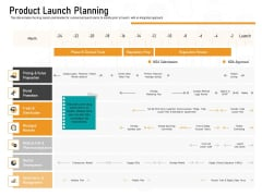 Medicine Promotion Product Launch Planning Ppt PowerPoint Presentation Gallery Sample PDF