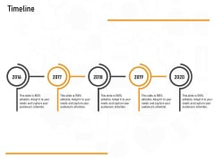 Medicine Promotion Timeline Ppt PowerPoint Presentation Gallery Picture PDF