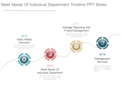 Meet Needs Of Individual Department Timeline Ppt Slides