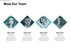 Meet Our Team Communication Ppt PowerPoint Presentation Ideas Guidelines