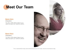 Meet Our Team Communication Ppt PowerPoint Presentation Outline Tips