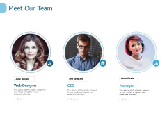 Meet Our Team Communication Ppt PowerPoint Presentation Pictures Summary