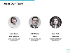 Meet Our Team Communication Ppt PowerPoint Presentation Slides Shapes
