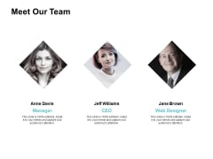 Meet Our Team Introduction Communication Ppt PowerPoint Presentation Ideas File Formats