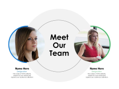 Meet Our Team Introduction Communication Ppt PowerPoint Presentation Pictures Example