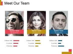 Meet Our Team Ppt PowerPoint Presentation Background Image