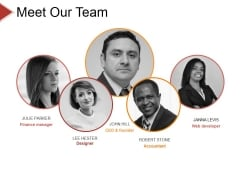 Meet Our Team Ppt PowerPoint Presentation Inspiration Picture