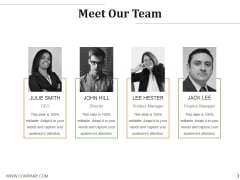 Meet Our Team Ppt PowerPoint Presentation Model Design Inspiration
