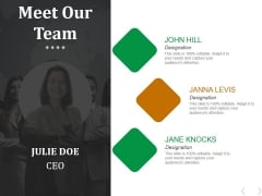 Meet Our Team Ppt PowerPoint Presentation Pictures Microsoft