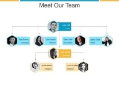 Meet Our Team Ppt PowerPoint Presentation Professional