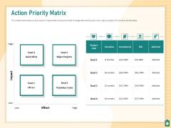 Meet Project Deadlines Through Priority Matrix Action Priority Matrix Ppt Visual Aids Example 2015 PDF