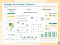 Meet Project Deadlines Through Priority Matrix Business Performance Dashboard Ppt Infographic Template Examples PDF