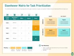 Meet Project Deadlines Through Priority Matrix Eisenhower Matrix For Task Prioritization Ppt Portfolio Tips PDF