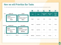 Meet Project Deadlines Through Priority Matrix How We Will Prioritize Our Tasks Ppt Styles Grid PDF