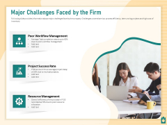 Meet Project Deadlines Through Priority Matrix Major Challenges Faced By The Firm Ppt Shapes PDF