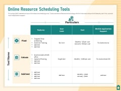 Meet Project Deadlines Through Priority Matrix Online Resource Scheduling Tools Ppt Infographic Template Introduction PDF