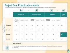 Meet Project Deadlines Through Priority Matrix Project Deal Prioritization Matrix Infographics PDF