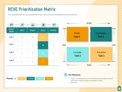 Meet Project Deadlines Through Priority Matrix RCVE Prioritization Matrix Icons PDF