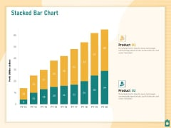 Meet Project Deadlines Through Priority Matrix Stacked Bar Chart Ppt Styles Picture PDF