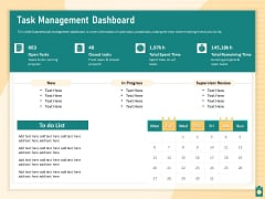 Meet Project Deadlines Through Priority Matrix Task Management Dashboard Information PDF