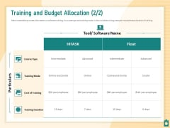 Meet Project Deadlines Through Priority Matrix Training And Budget Allocation Diagrams PDF