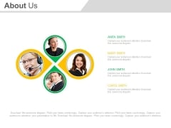 Meet The Team For Support Services Powerpoint Slides