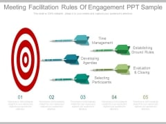 Meeting Facilitation Rules Of Engagement Ppt Sample