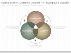 Meeting Investor Demands Diagram Ppt Background Designs
