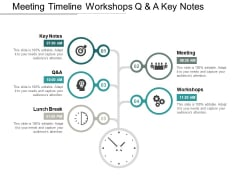 Meeting Timeline Workshops Q And A Key Notes Ppt PowerPoint Presentation Slides Show