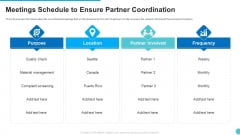 Meetings Schedule To Ensure Partner Coordination Slides PDF