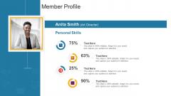 Member Profile Company Profile Ppt Infographic Template Portfolio PDF