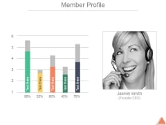 Member Profile Ppt PowerPoint Presentation Guide