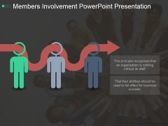 Members Involvement Ppt PowerPoint Presentation Show