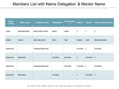 Members List With Name Delegation And Mentor Name Ppt Powerpoint Presentation Icon Show