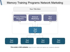 Memory Training Programs Network Marketing Ppt PowerPoint Presentation Inspiration Clipart